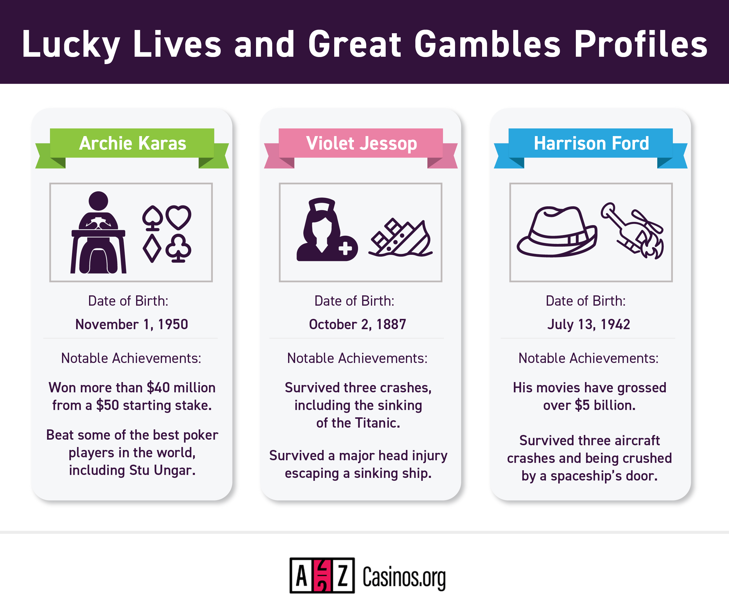 Lucky Lives and Great Gambles Profiles PNG